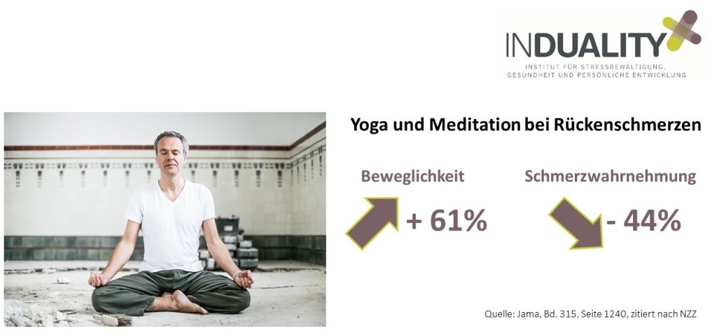 Yoga für mehr Beweglichkeit und weniger Schmerz
